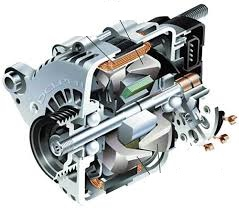 Automotive Alternator Market