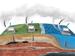 Carbon Capture Sequestration Market