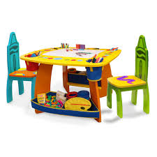 Children Tables Market