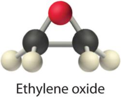 Ethylene Oxide market