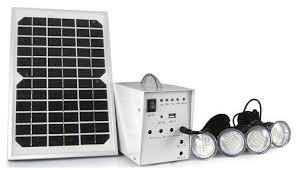 Solar Micro Inverters Market