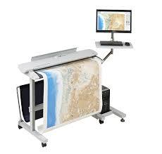 Wide Format Scanners Market