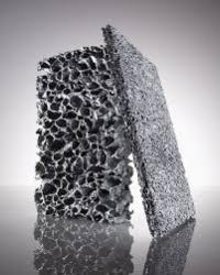 Aluminum Foam Market