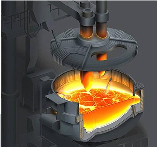 Electric Arc Furnaces Market