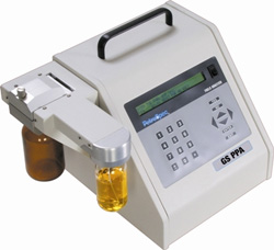 Fuel Analyzers Market