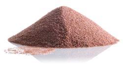Garnet Abrasive Market