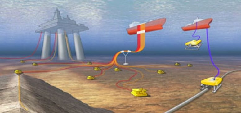Oil & Gas Subsea Umbilicals, Risers & Flowlines (SURF) Market