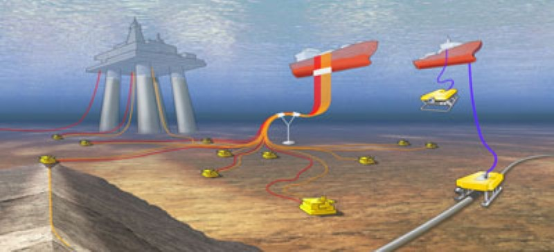 Oil & Gas Subsea Umbilicals, Risers & Flowlines (SURF) Market