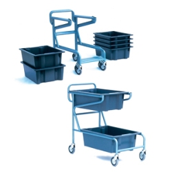 Order Picking Trolleys Market