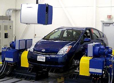 Powertrain Testing Market