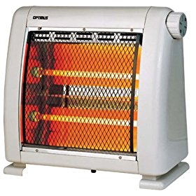 Global Space Heater Market