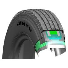 All Steel Truck Radial Tire Market