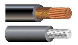 Aluminum Sheathed Cable Market
