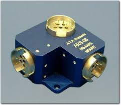 Global Angular Rate Sensor Market