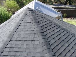 Global Asphalt Shingle Market