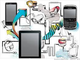Automotive Bring Your Own Devices (BYOD) Market