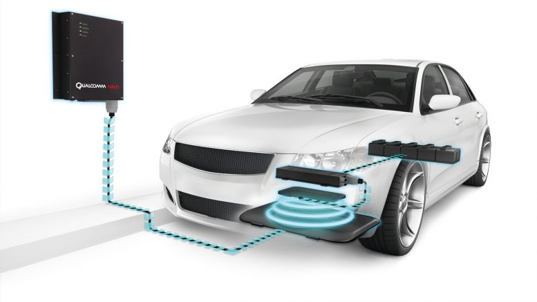 Automotive Wireless Charging System Market