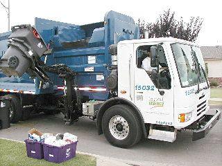 Garbage Truck Market