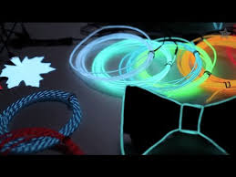 Electroluminescent (EL) Materials Market