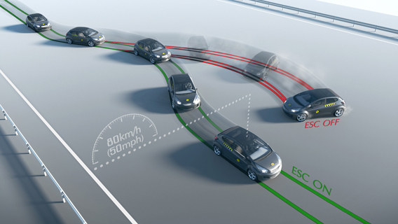 Electronic Stability Control (ESC) Market