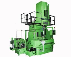 Global Honing Machines Market