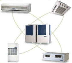 VRF Air Conditioner Market