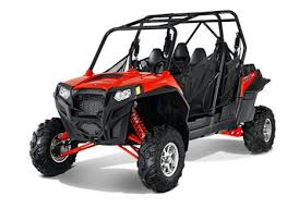 All Terrain Vehicle(ATV) Market