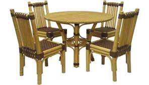 Bamboo Tables Market