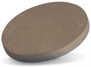 Barium Titanate Ceramic Market