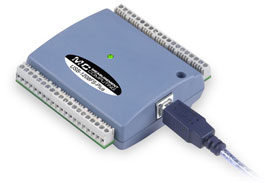 Data Acquisition (DAQ) Market