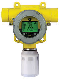 Fixed Gas Detection Equipment Market
