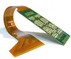 Flexible Printed Circuit Board Market