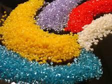 Polycarbonate(PC) Resin Market