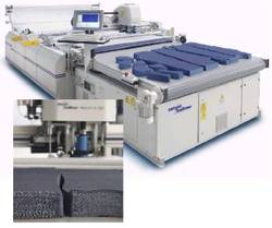 Automatic Fabric Cutting Machine Market