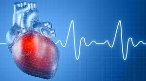 Cardiac Rhythm Management (CRM) Devices Market