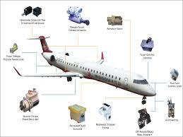 Commercial Airframe Component