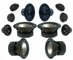 Loudspeaker Unit Market