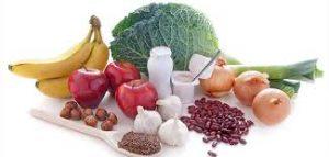 Prebiotic Foods Market