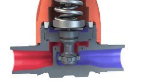 Pressure-reducing valve Market