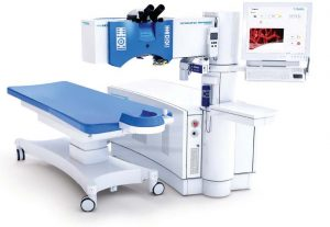 Refractive Surgery Devices