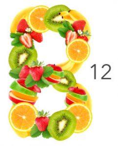 Vitamin B12 Market