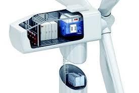 Wind Turbine Converter Market