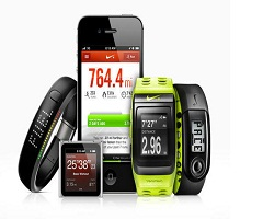 Wearable Computing Devices Market