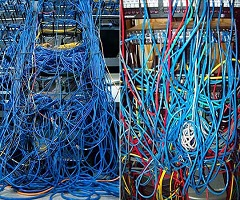 Wire Mess Market