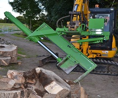 Wood Splitting Machine Market
