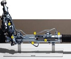 Automotive Electric Power Steering Systems (2)