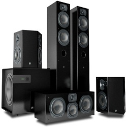 Home Audio Equipment Consumption