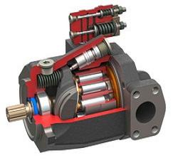 Axial Piston Pump Market
