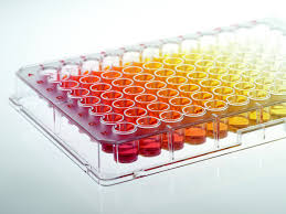 Microplate Market