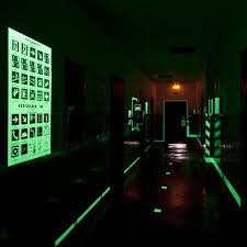 Photoluminescent Products Market